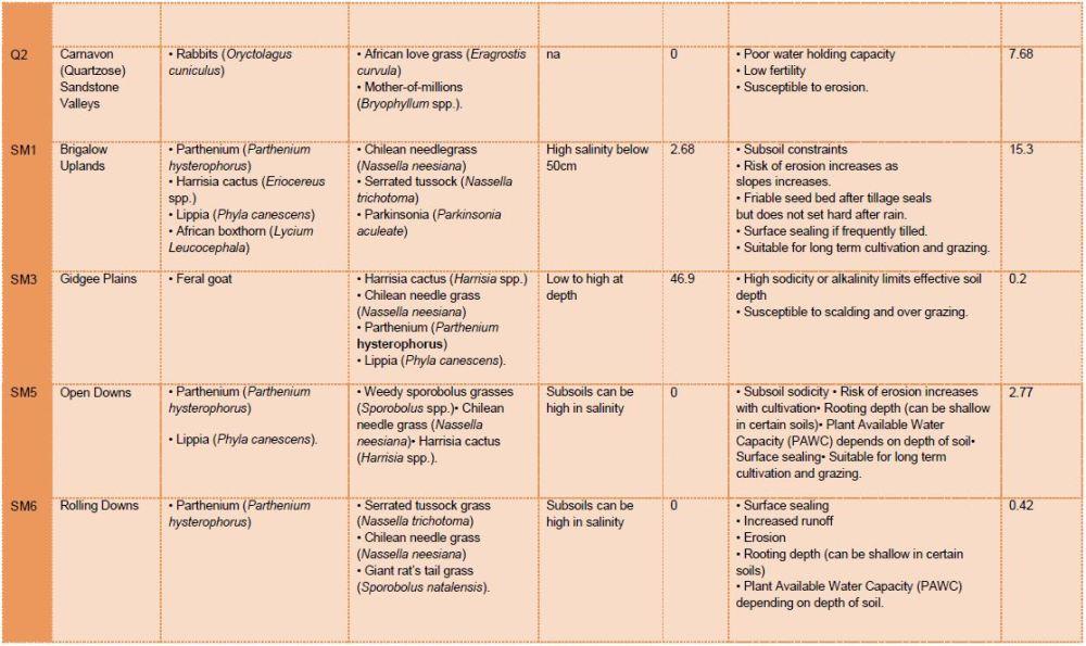 table 8e